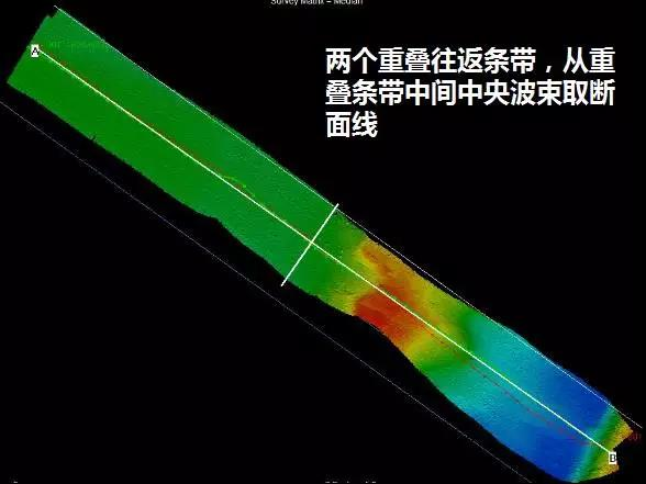 2017121904158359 - iBeam 8120 the Multi-beam Echo Sounder Application for Reservoir Measurement