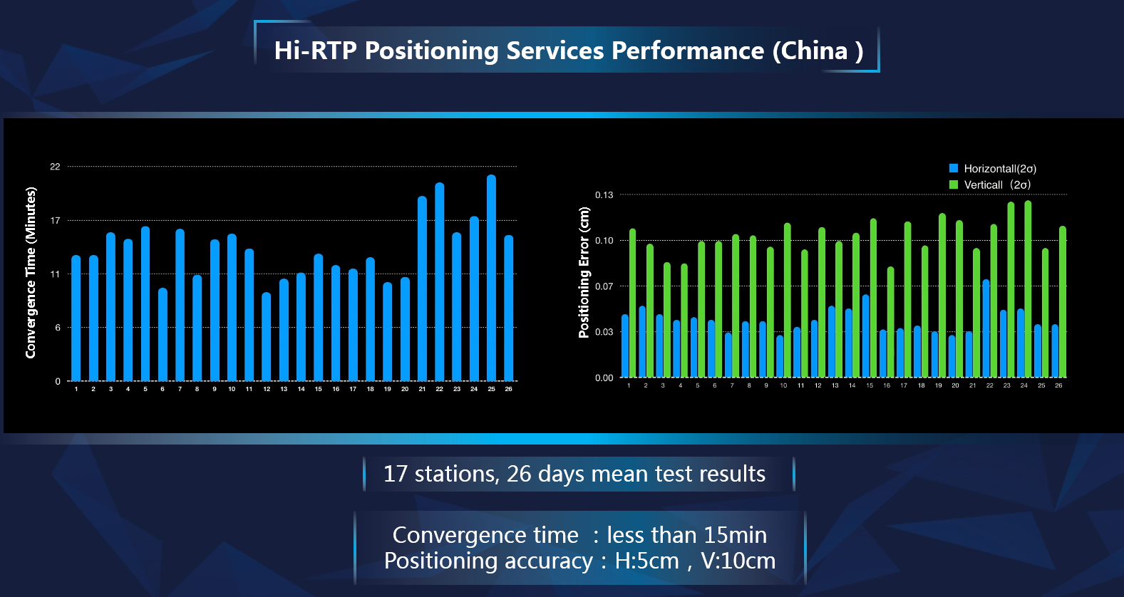 20190528035937068 - Hi-Target Launched Hi-RTP Industrial Cooperation at the 10th China Satellite Navigation Conference in Beijing